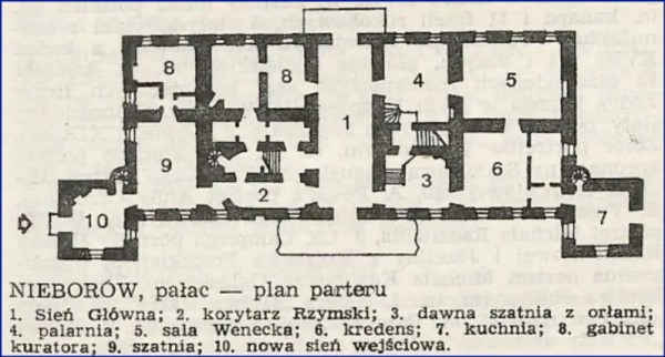 Nieborów - plan parteru pałacu
