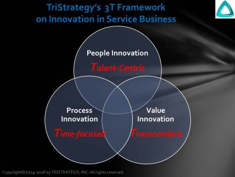 3T Framework-Image1-2