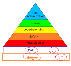 Pic#1: Maslow's Hierarchy 2.0 ???
