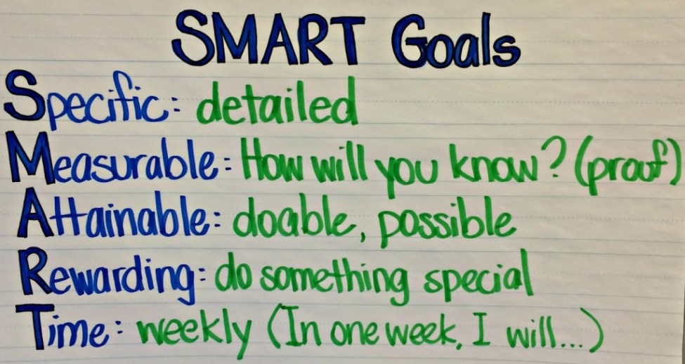 SMART-criteria-e1459811839487