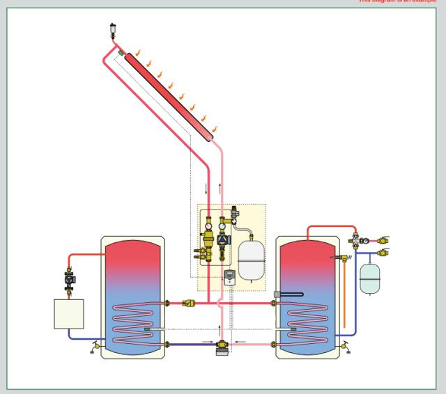 Solar Heat Source