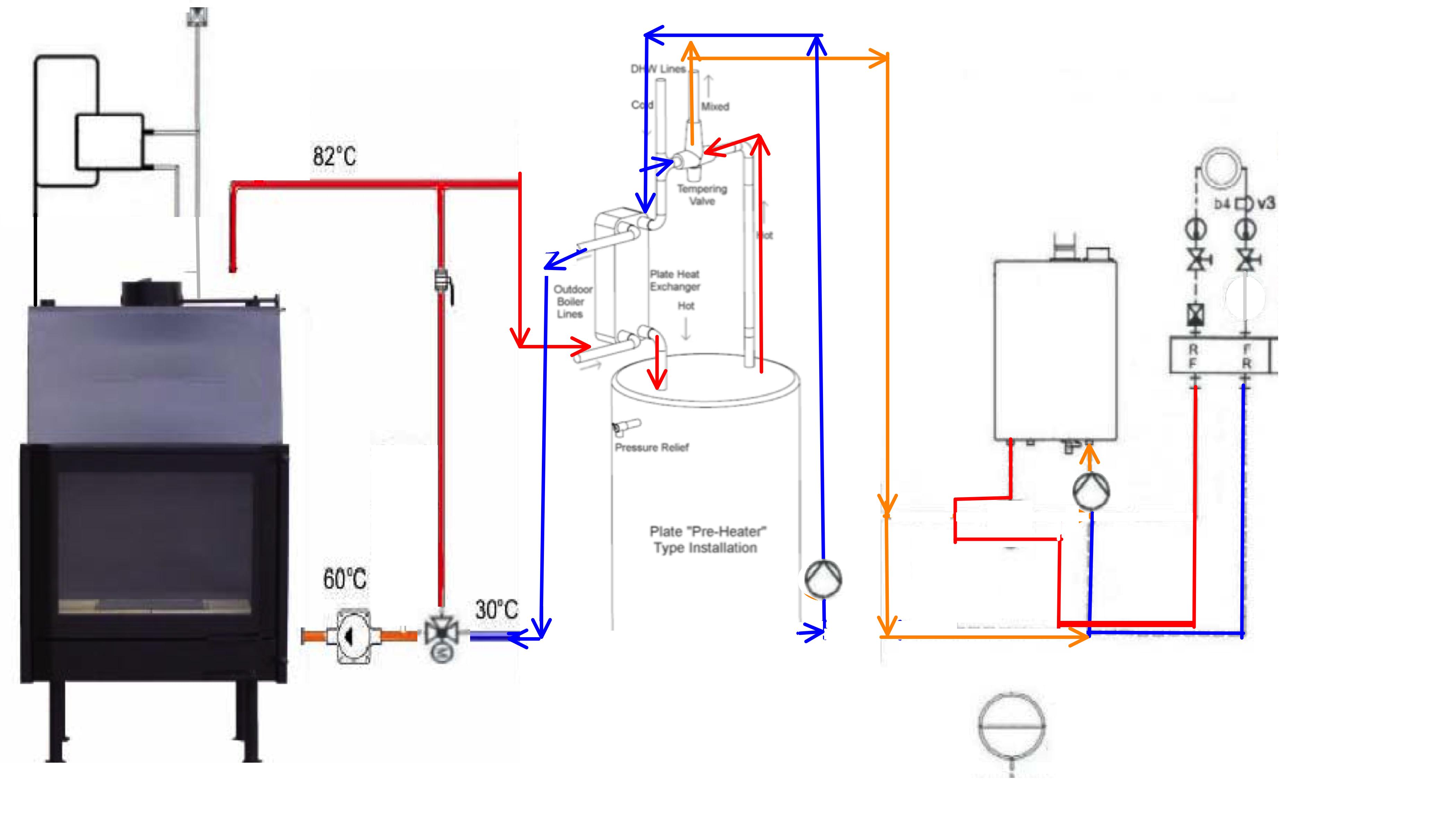Wood Boiler Plumbing | Twinsprings Research Institute | Wood Furnace Schematic |  | Twinsprings Research Institute