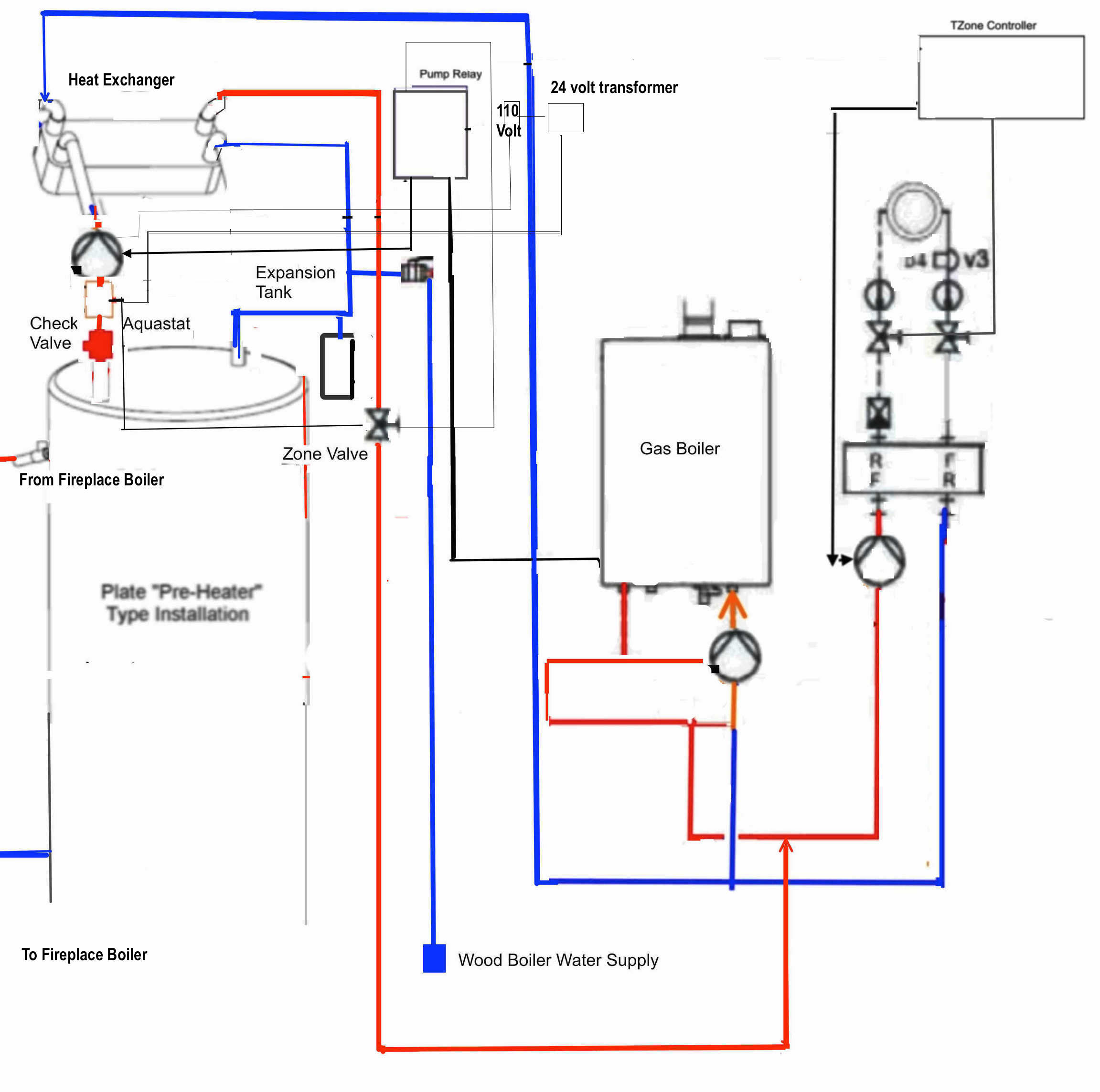 fireplace water heat exchanger. FP Boiler Storage Wiring Plan for Fireplace  Twinsprings Research Institute