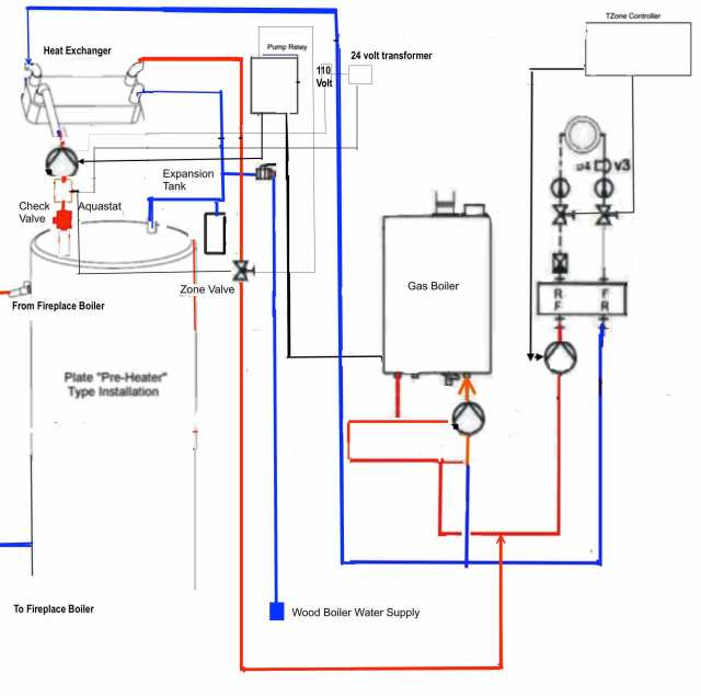 FP Boiler Storage Wiring