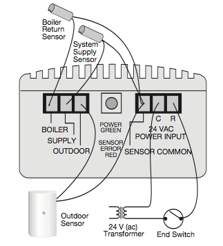 taco 006 wiring diagram wiring diagram rh gregmadison co Taco Thermostat Wiring Taco Zone Control Wiring