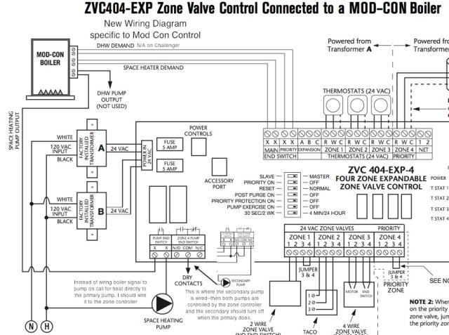 Zone Control with Mod-Con pump control