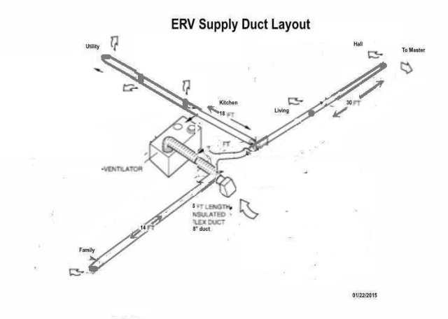 Duct Layout