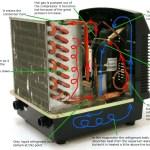Refrigeration Explanation