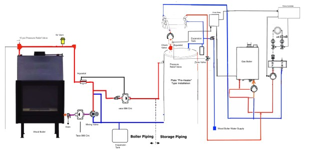 Dibble Fireplace Boiler Piping-19