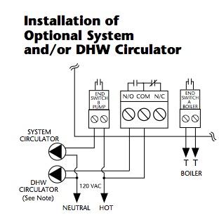 Taco Optional System Circulator
