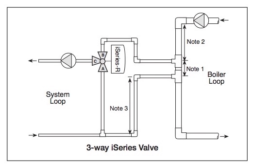 Another Flaw in Boiler Piping Redesigned | Twinsprings Research InstituteTwinsprings Research Institute