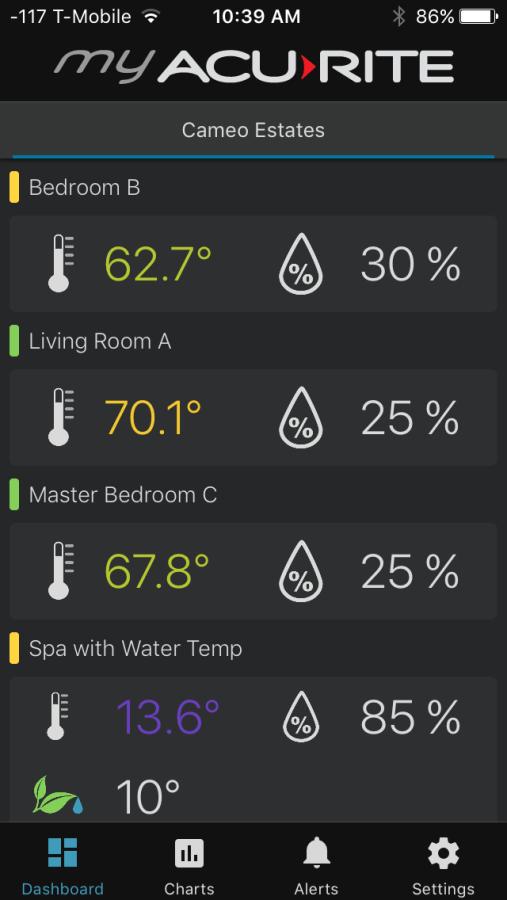 House temperatures