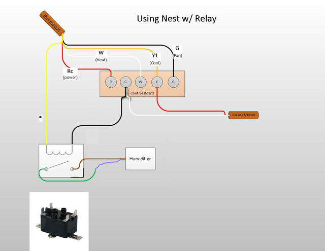 Nest with Relay