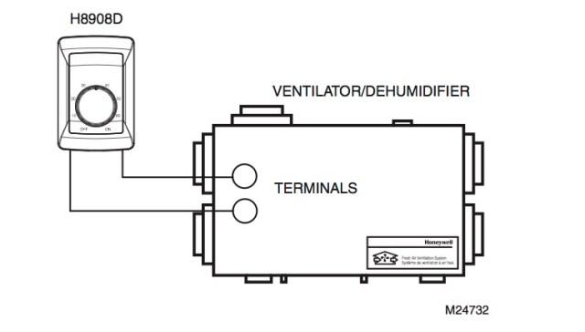 Dehumidistat to ERV Wiring
