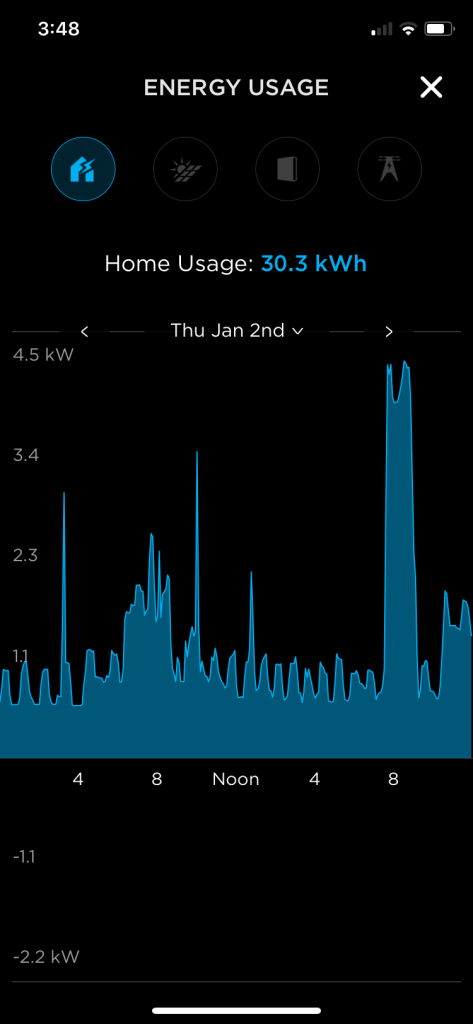 Tesla total energy use Jan 2nd