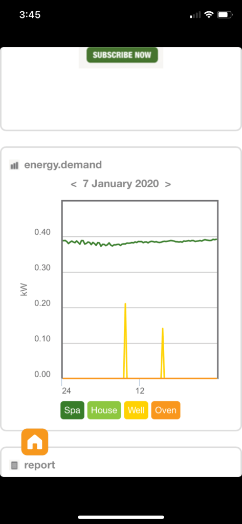 Efergy Electricial Use in Jan.