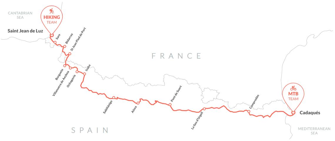Trail 2 Challenge : Présentation