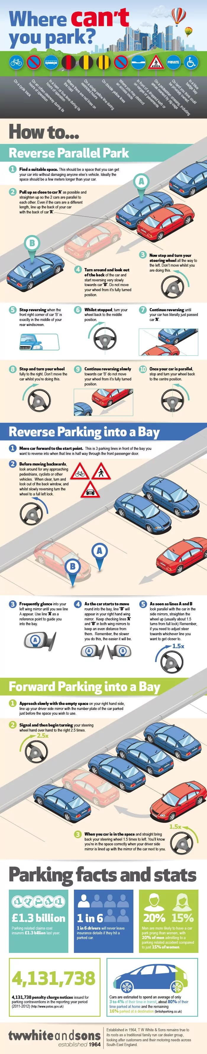 Parking Guide Infographic