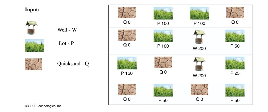 c-programming-puzzle