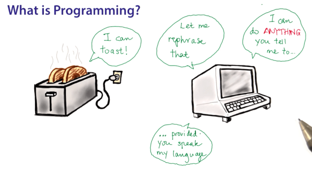 What-is-programming-253F