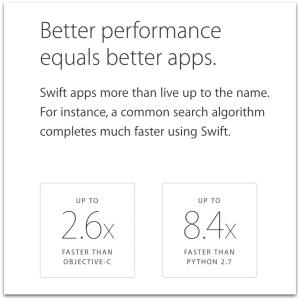 Better performance equals better apps.