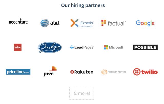 Talent Source hiring partners