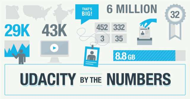 Infographic-By-The-Numbers_Facebook