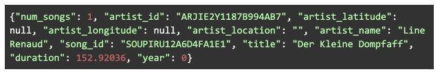 data modeling for song data in JSON