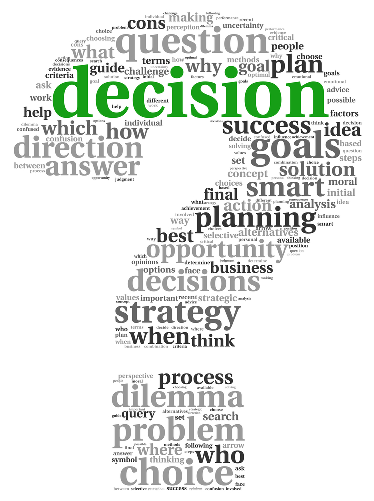Decision Making Styles How Do You Decide