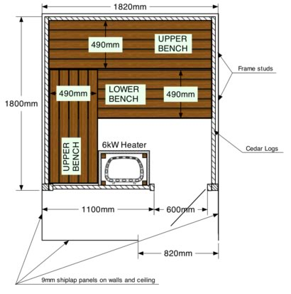 Cedar tub and sauna in dunlop act for Sauna floor plans