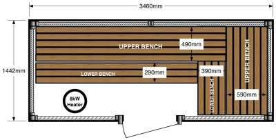Ukko custom sauna floor plan