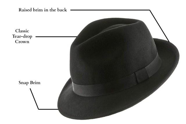 Fedora vs Panama Hats - Characteristics of a Fedora