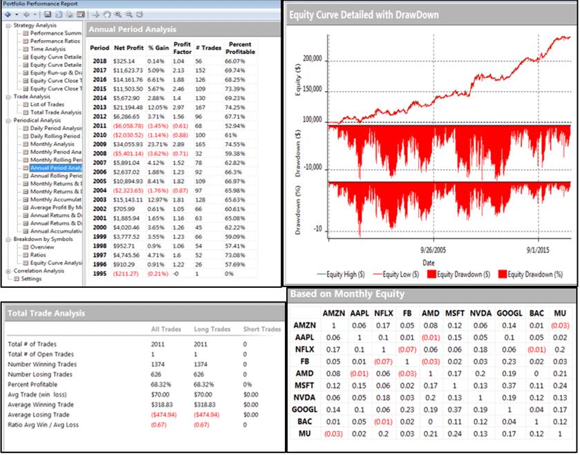 Un indicatore comune e una batteria di trading systems – 4