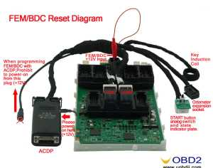Yanhua Mini ACDP wiring diagram of CAS3, CAS4, FEM BDC, MSV80 etc |Car Key Programmer
