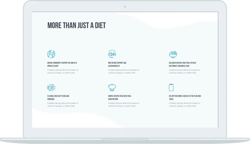 How to use Lean Startup in Weight Loss Startup? foodfuels landing page