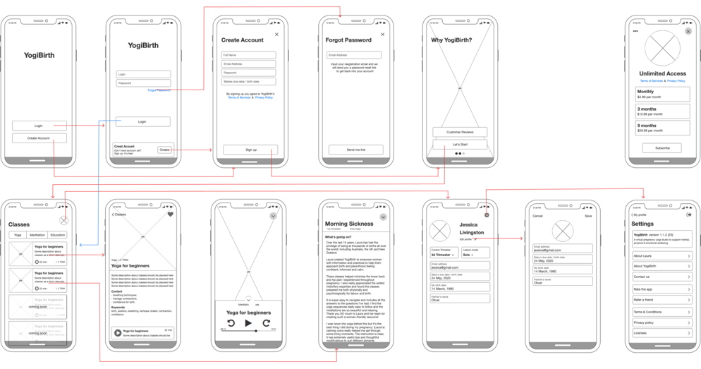 YogiBirth wireframes. You are launched