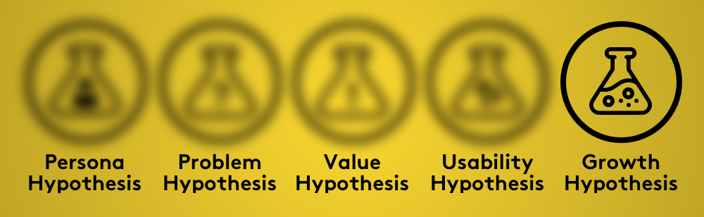 Lean startup validation. The growth hypothesis