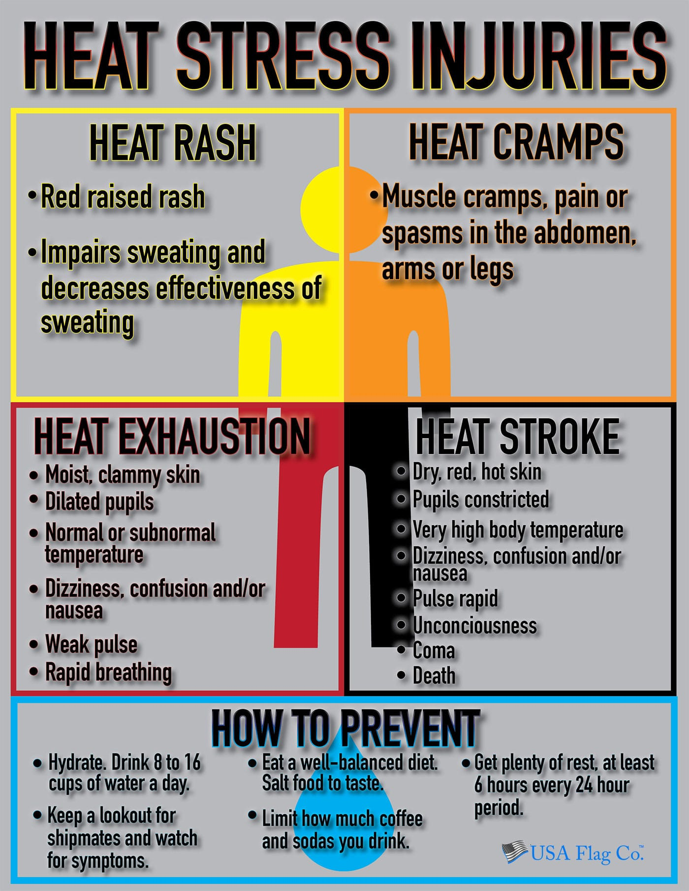 heat stress and the strain in J sci med sport 2008 jan11(1):6-19 epub 2007 nov 9 heat stress and strain in  exercise and sport brotherhood jr(1) author information: (1)the university of.
