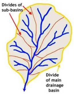 Drainage basin map with sub basins