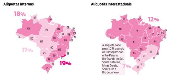 alicotas