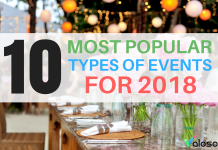 popular types of events in 2018