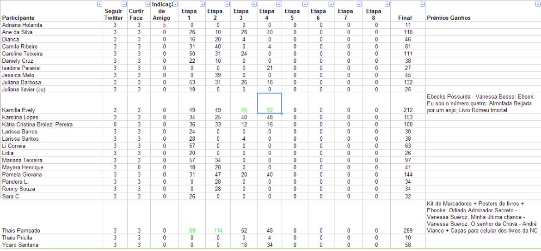 etapa5_participantes