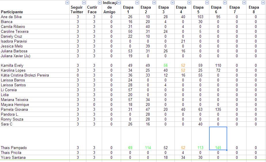 participantes_6