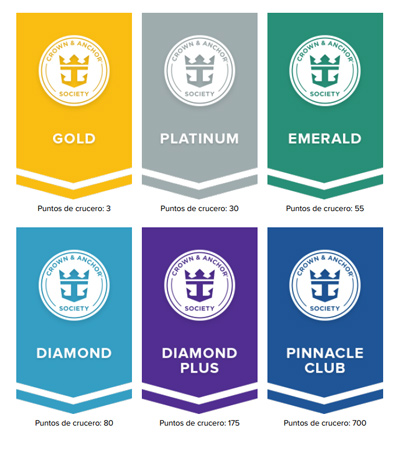 crown & ancho royal caribbean, descuentos cruceros royal caribbeas