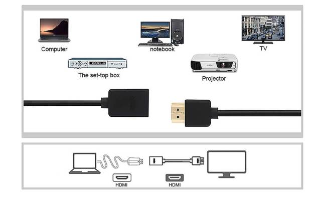 028a3c14 510f 4c6c 9d26 c7877caca8b4. CR00970600 PT0 SX970   1 - What is standard, mini, micro HDMI Extension Cables (Male to Female)