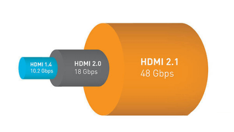 图片2 - The Necessities of 8K! HDMI 2.1 UHD Cable is Coming