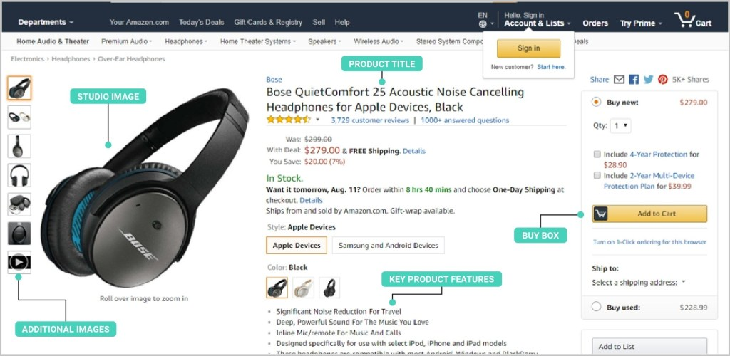 Elements of Amazon Product Listing Page
