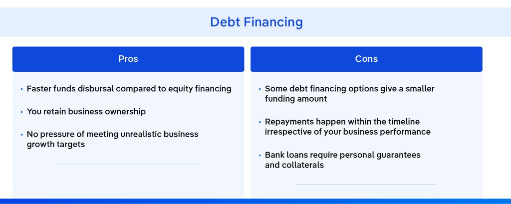 Pros and Cons of Debt Financing