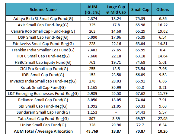 small cap stocks