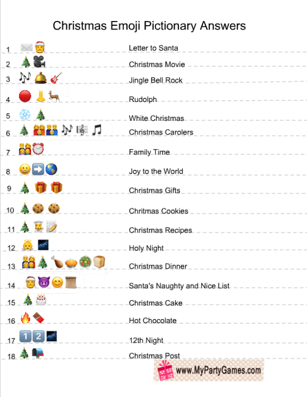 christmas emoji pictionary answers fun christmas party game